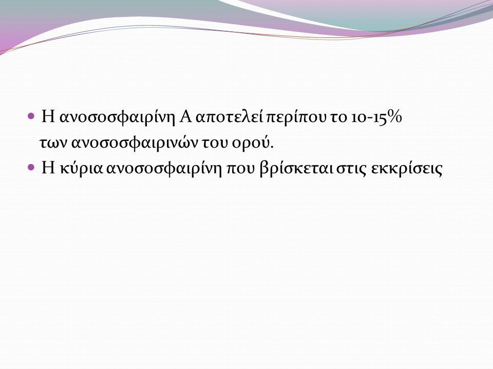 Η ανοσοσφαιρίνη Α αποτελεί περίπου το 10-15%