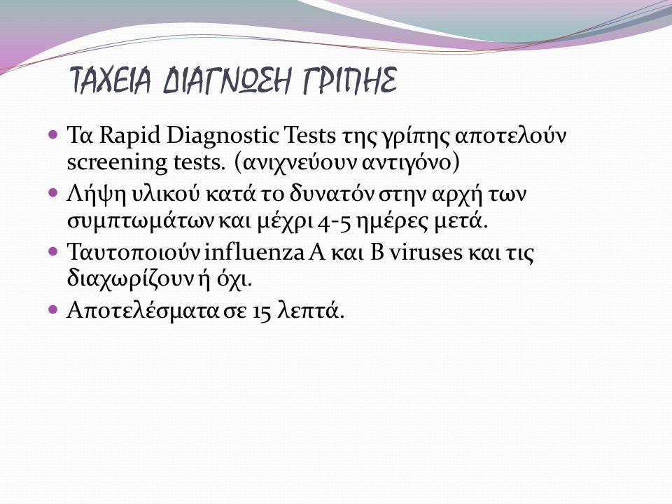 ΤΑΧΕΙΑ ΔΙΑΓΝΩΣΗ ΓΡΙΠΗΣ