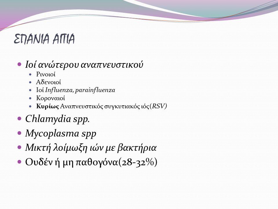 ΣΠΑΝΙΑ ΑΙΤΙΑ Ιοί ανώτερου αναπνευστικού Chlamydia spp. Mycoplasma spp