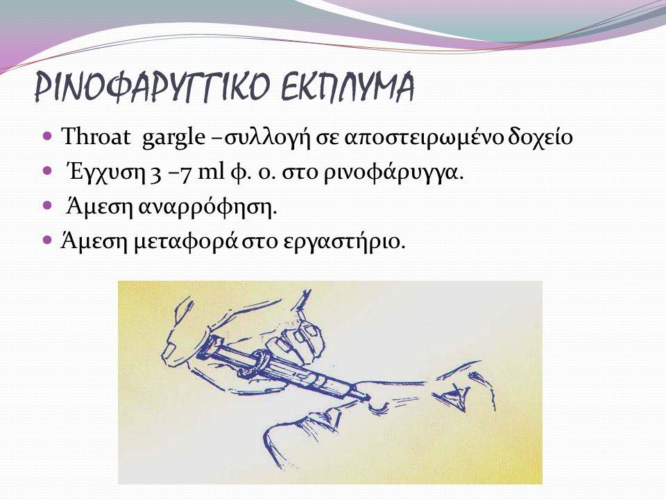 ΡΙΝΟΦΑΡΥΓΓΙΚΟ ΕΚΠΛΥΜΑ