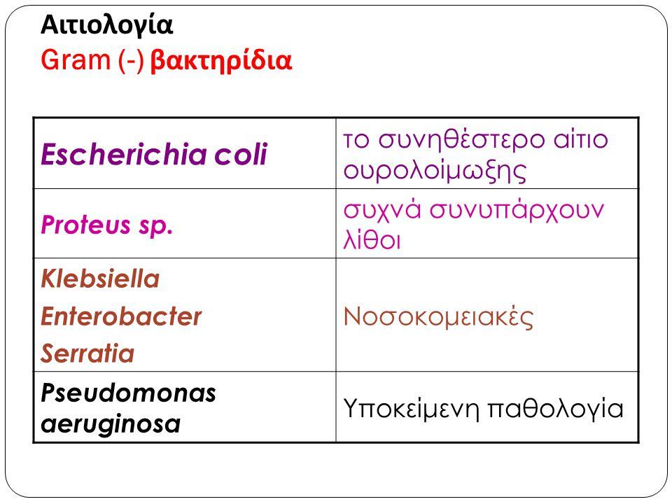 Αιτιολογία Gram (-) βακτηρίδια