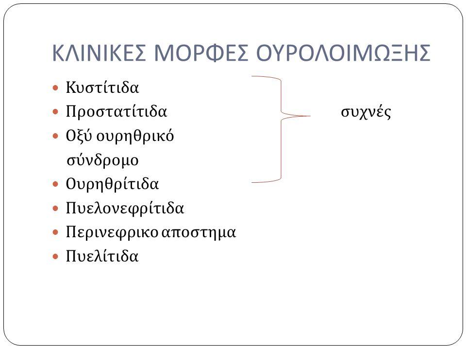 ΚΛΙΝΙΚΕΣ ΜΟΡΦΕΣ ΟΥΡΟΛΟΙΜΩΞΗΣ