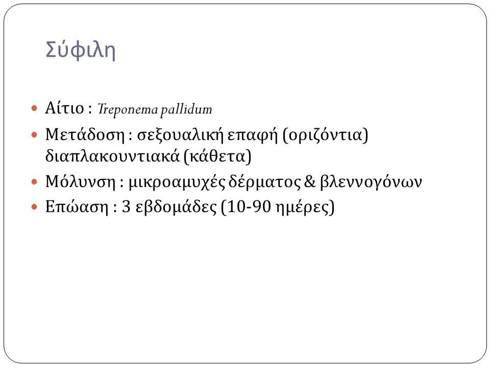 Σύφιλη Αίτιο : Treponema pallidum