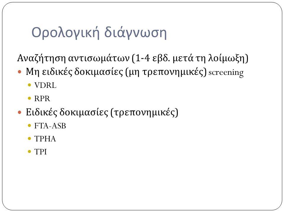 Ορολογική διάγνωση Αναζήτηση αντισωμάτων (1-4 εβδ. μετά τη λοίμωξη)