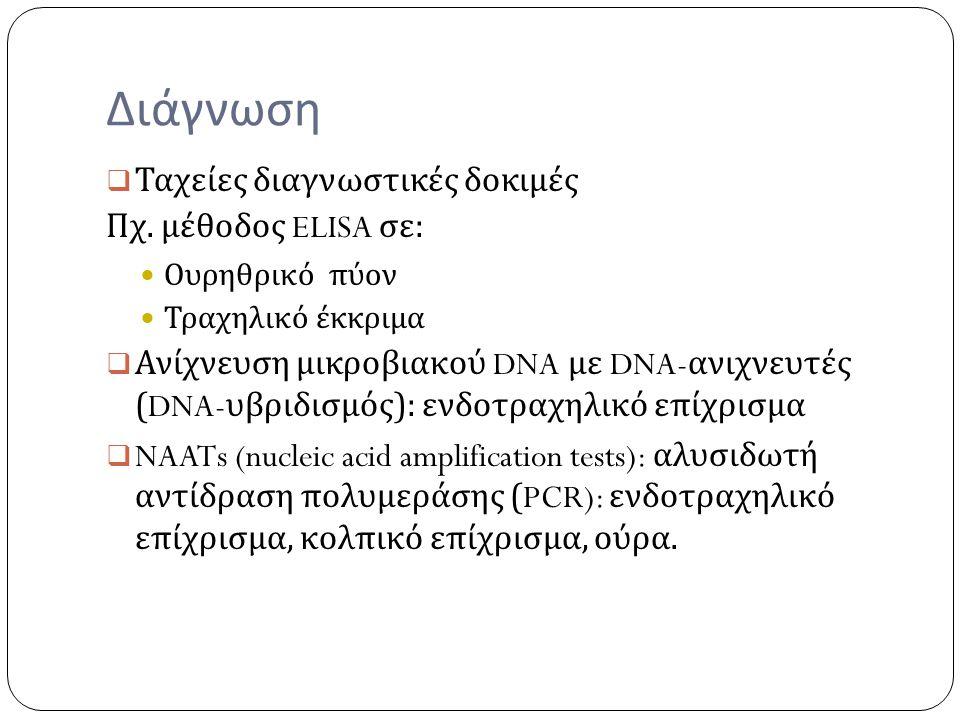 Διάγνωση Ταχείες διαγνωστικές δοκιμές Πχ. μέθοδος ELISA σε: