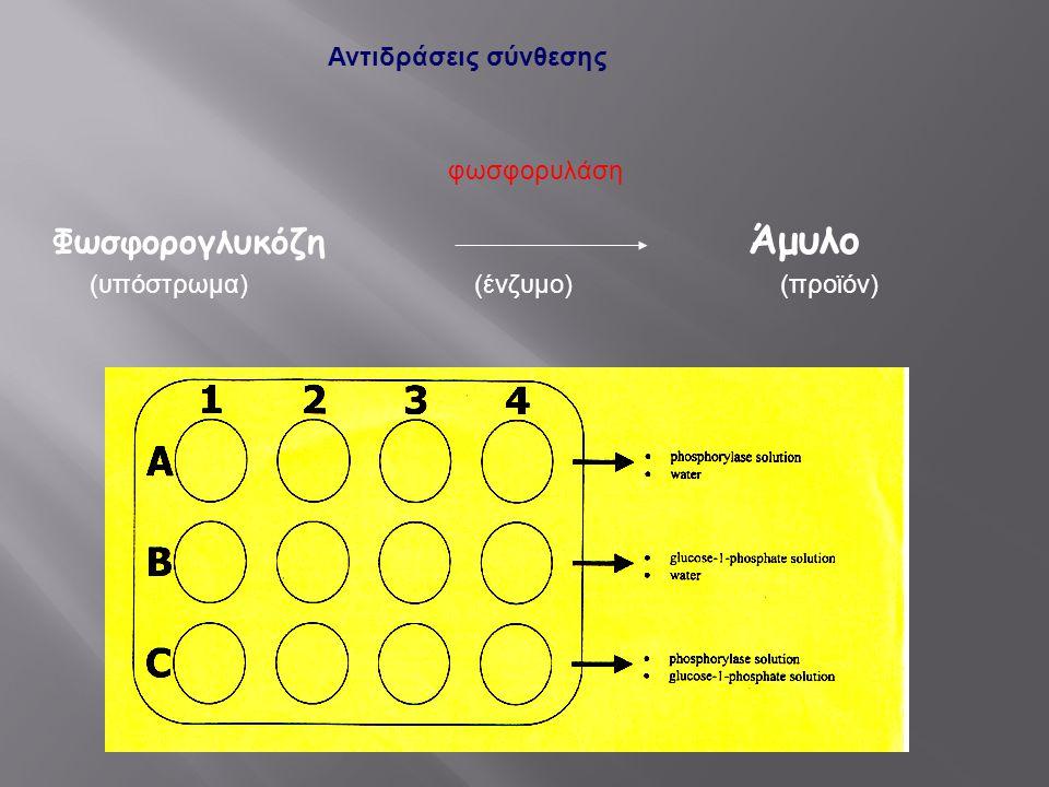 Φωσφορογλυκόζη Άμυλο Αντιδράσεις σύνθεσης φωσφορυλάση (υπόστρωμα)