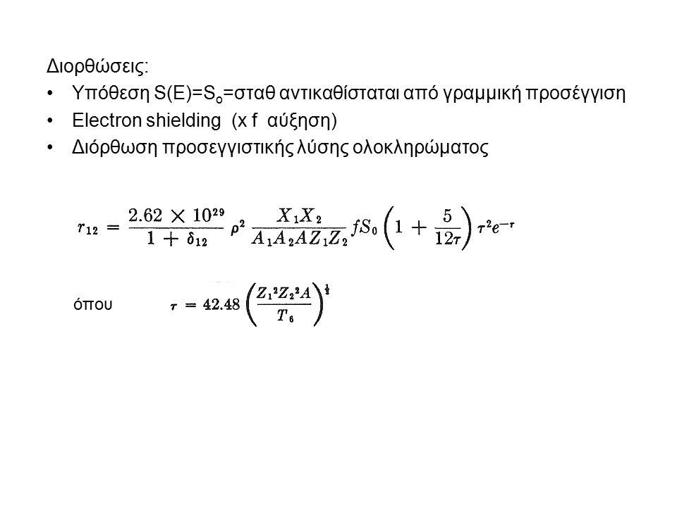 Υπόθεση S(E)=So=σταθ αντικαθίσταται από γραμμική προσέγγιση