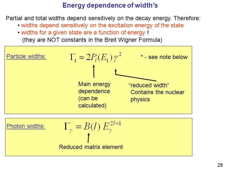 Energy dependence of width's