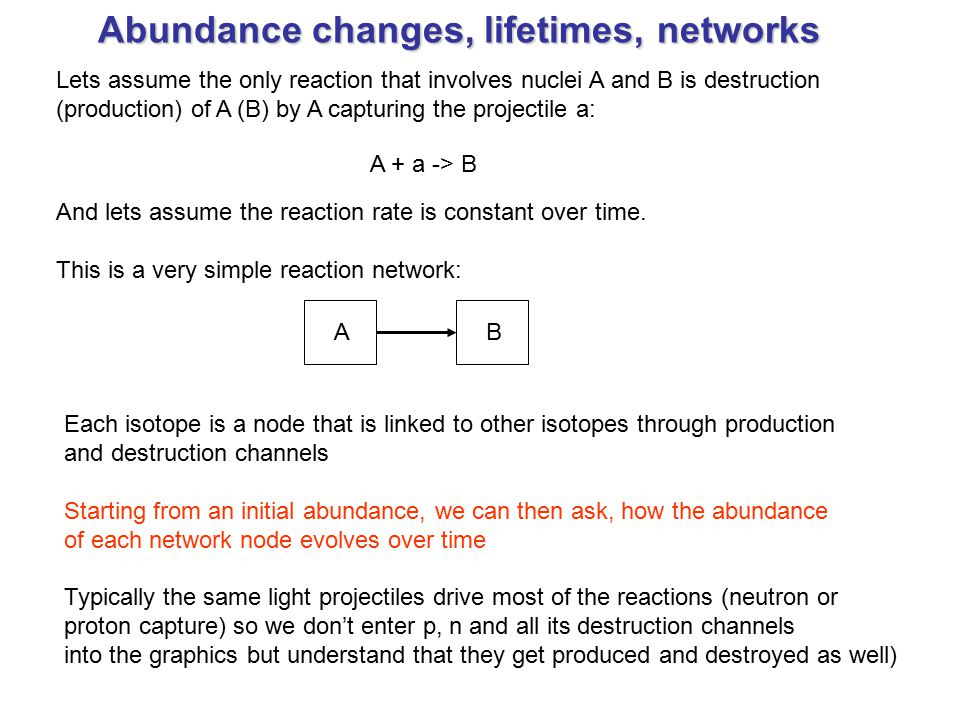 Abundance changes, lifetimes, networks