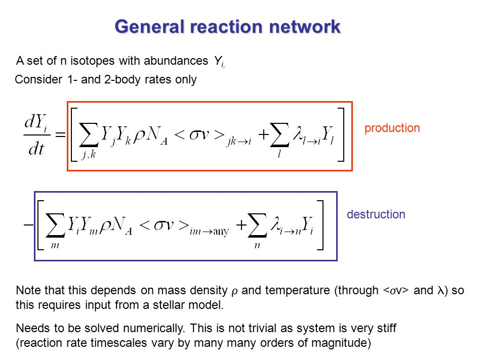 General reaction network