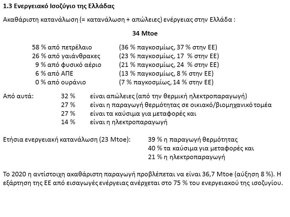 1.3 Ενεργειακό Ισοζύγιο της Ελλάδας