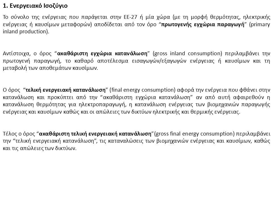 1. Ενεργειακό Ισοζύγιο