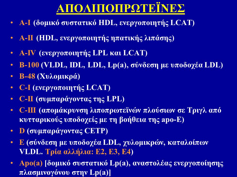 ΑΠΟΛΙΠΟΠΡΩΤΕΪΝΕΣ A-I (δομικό συστατικό HDL, ενεργοποιητής LCAT)