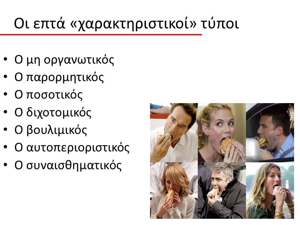 Οι επτά «χαρακτηριστικοί» τύποι