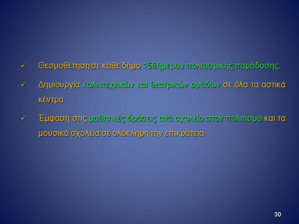 Θεσμοθέτηση σε κάθε δήμο 15θήμερου πολιτισμικής παράδοσης.