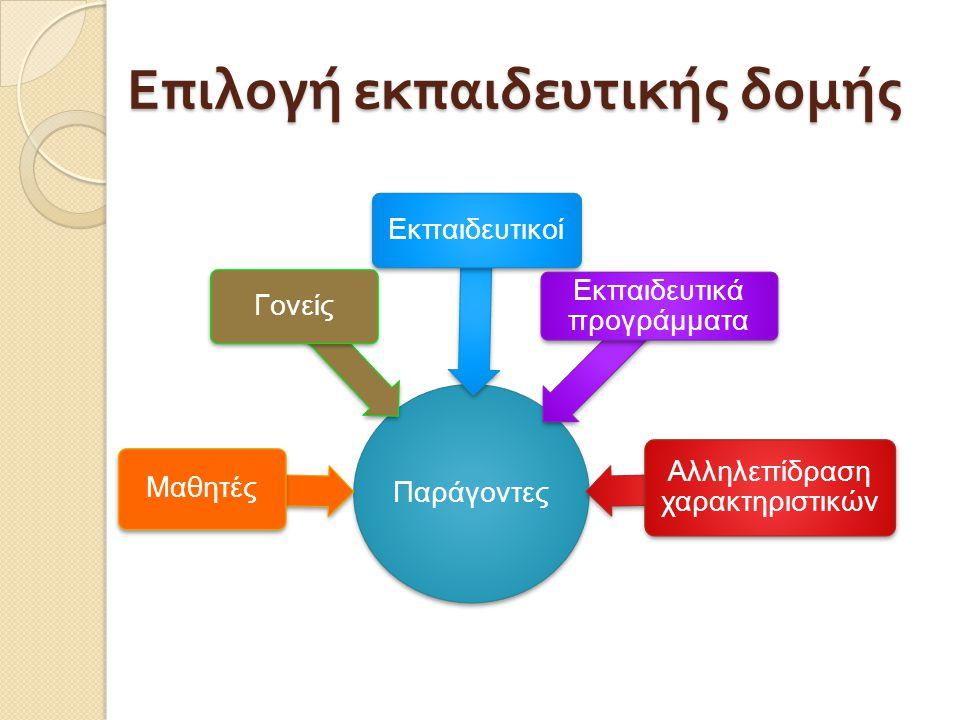 Επιλογή εκπαιδευτικής δομής
