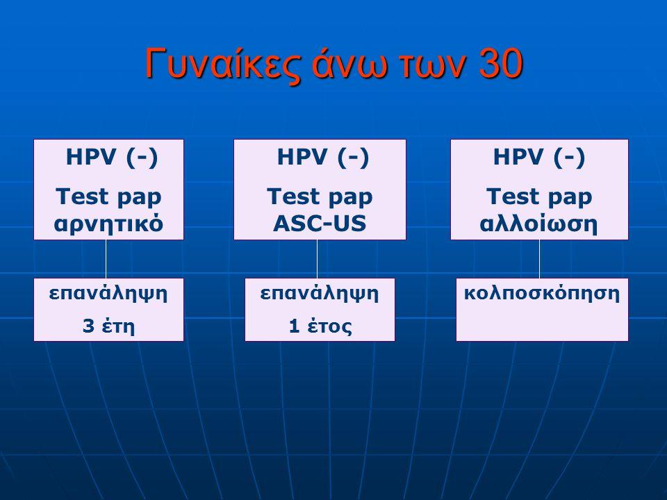 Γυναίκες άνω των 30 HPV (-) Test pap αρνητικό HPV (-) Test pap ASC-US