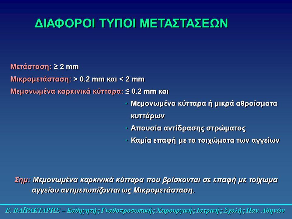 ΔΙΑΦΟΡΟΙ ΤΥΠΟΙ ΜΕΤΑΣΤΑΣΕΩΝ