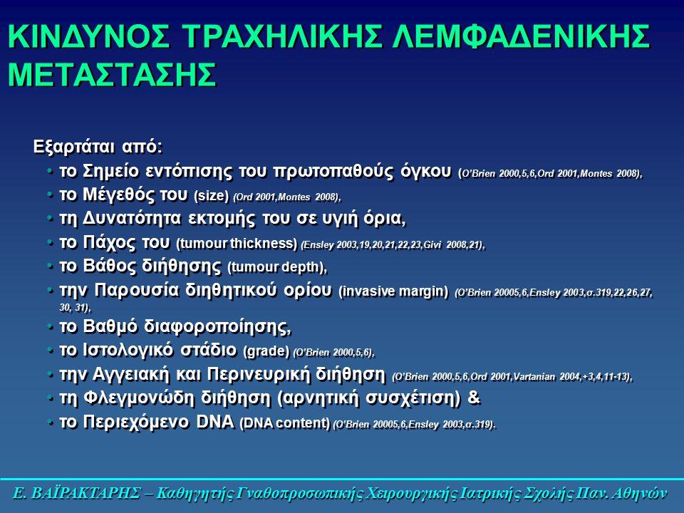 ΚΙΝΔΥΝΟΣ ΤΡΑΧΗΛΙΚΗΣ ΛΕΜΦΑΔΕΝΙΚΗΣ ΜΕΤΑΣΤΑΣΗΣ