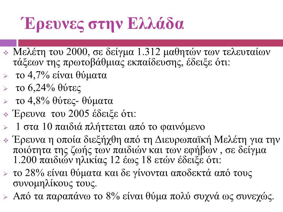 Έρευνες στην Ελλάδα Μελέτη του 2000, σε δείγμα 1.312 μαθητών των τελευταίων τάξεων της πρωτοβάθμιας εκπαίδευσης, έδειξε ότι: