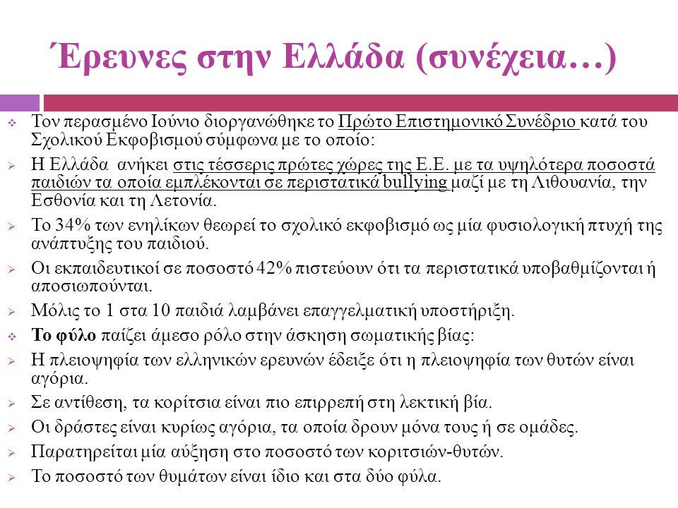Έρευνες στην Ελλάδα (συνέχεια…)