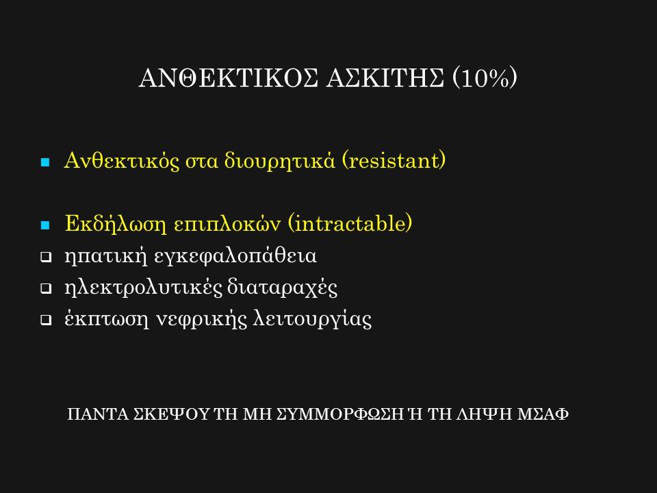 ΑΝΘΕΚΤΙΚΟΣ ΑΣΚΙΤΗΣ (10%)