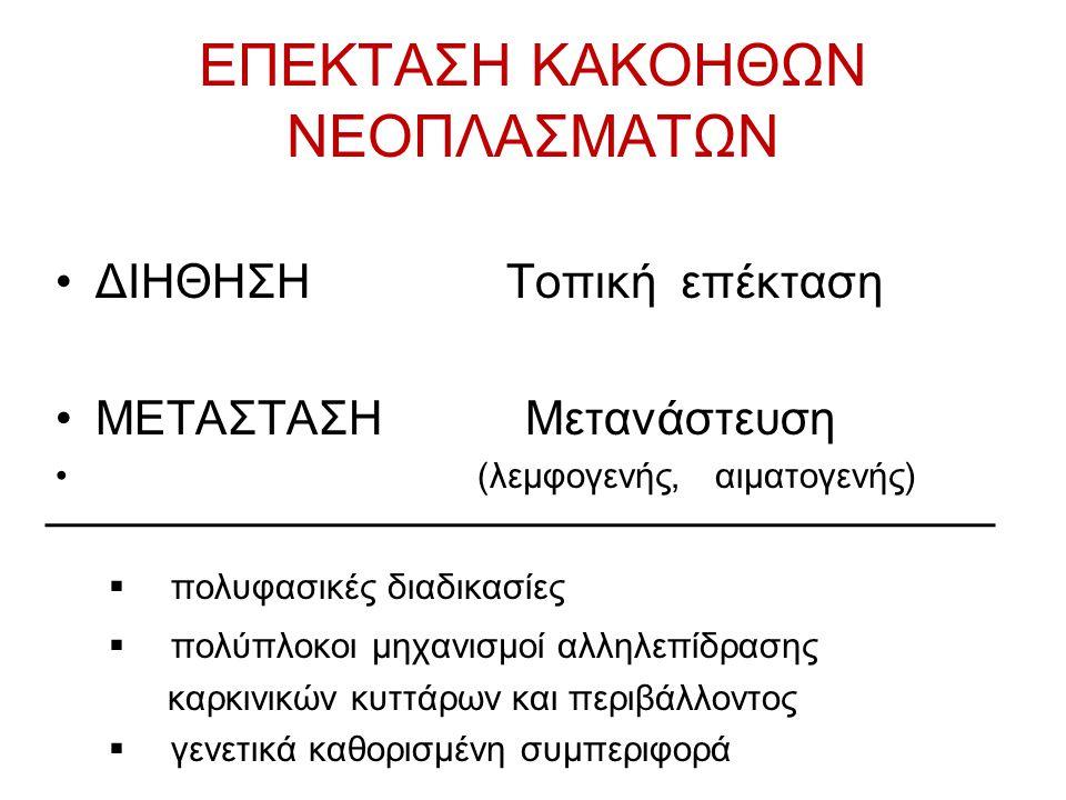 ΕΠΕΚΤΑΣΗ ΚΑΚΟΗΘΩΝ ΝΕΟΠΛΑΣΜΑΤΩΝ