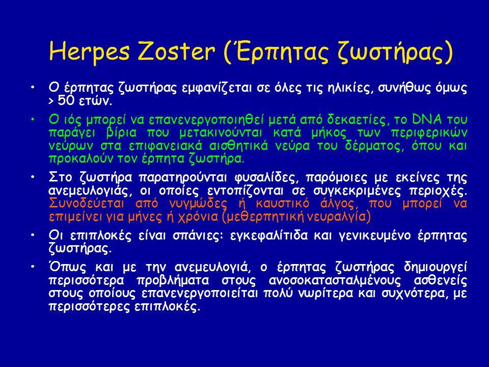 Herpes Zoster (Έρπητας ζωστήρας)