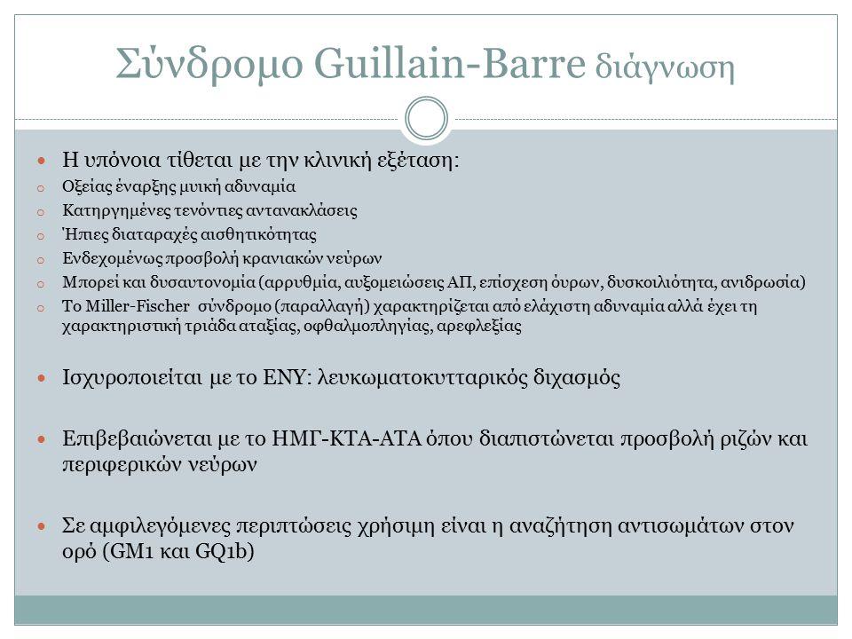 Σύνδρομο Guillain-Barre διάγνωση