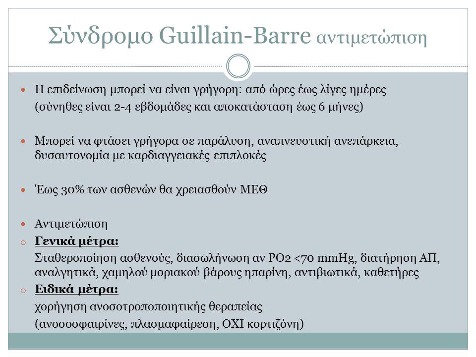 Σύνδρομο Guillain-Barre αντιμετώπιση