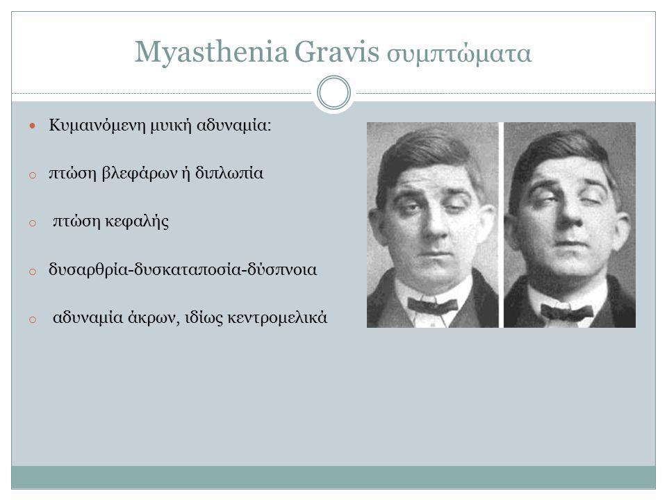 Myasthenia Gravis συμπτώματα