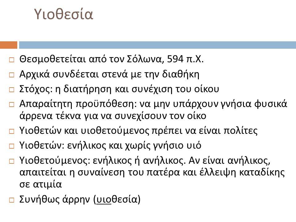 Υιοθεσία Θεσμοθετείται από τον Σόλωνα, 594 π.Χ.