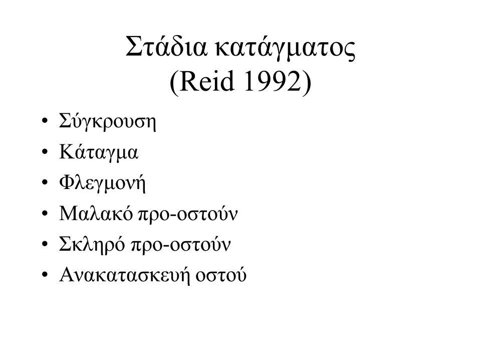 Στάδια κατάγματος (Reid 1992)