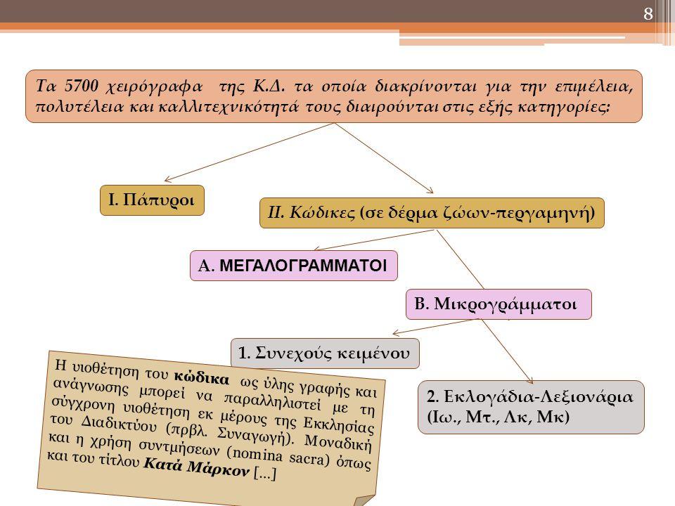 ΙΙ. Κώδικες (σε δέρμα ζώων-περγαμηνή)