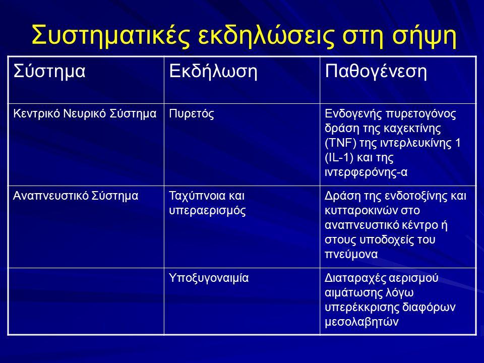 Συστηματικές εκδηλώσεις στη σήψη