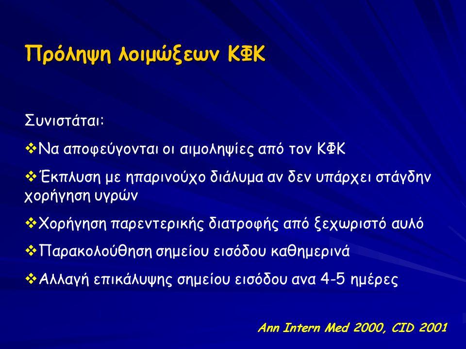 Πρόληψη λοιμώξεων ΚΦΚ Συνιστάται:
