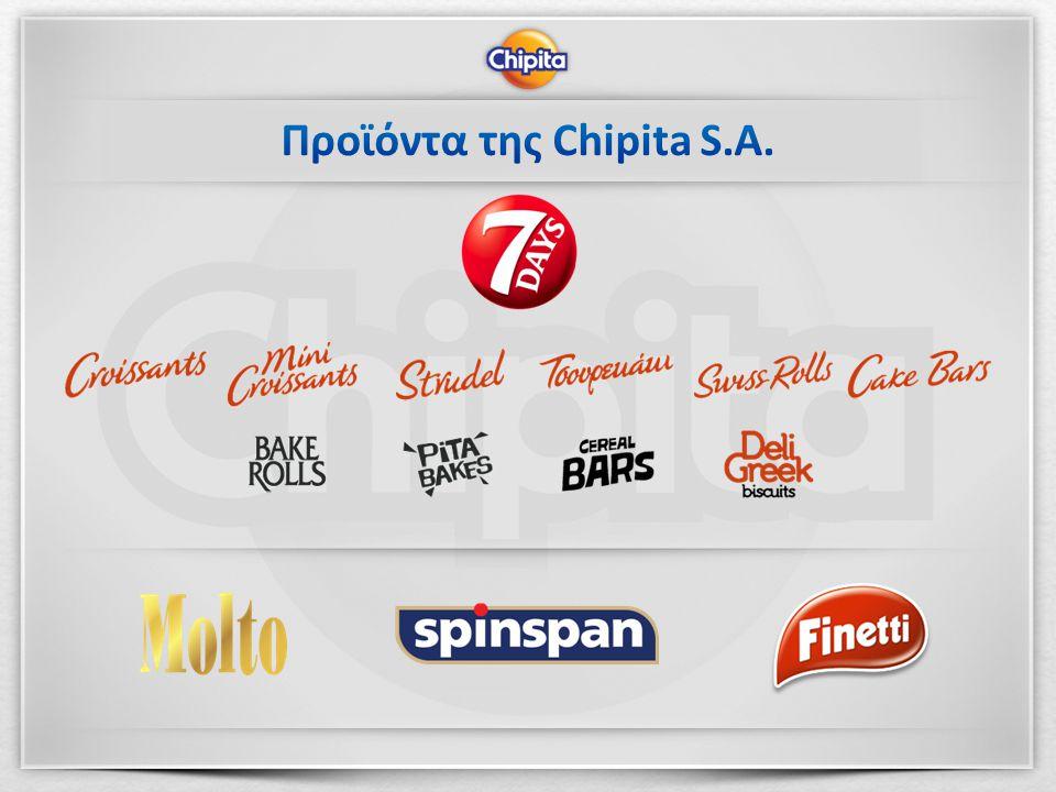 Προϊόντα της Chipita S.A.