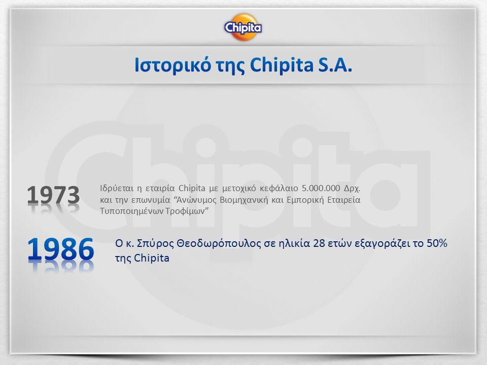 Ιστορικό της Chipita S.A.
