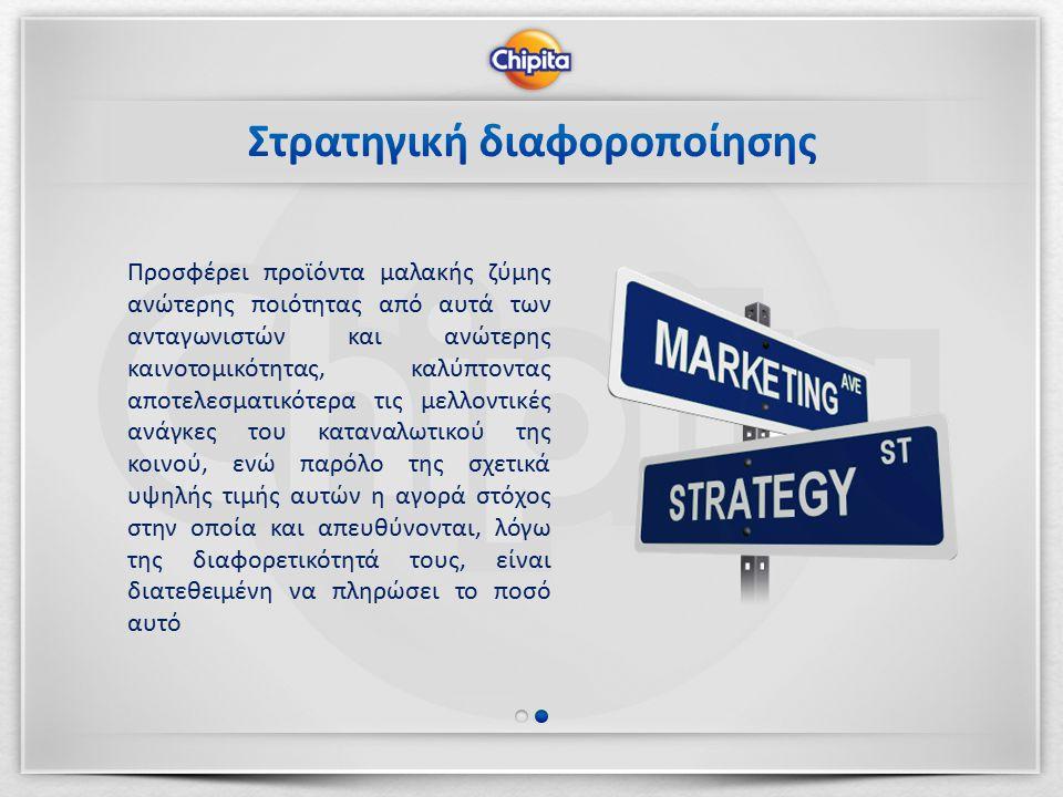 Στρατηγική διαφοροποίησης