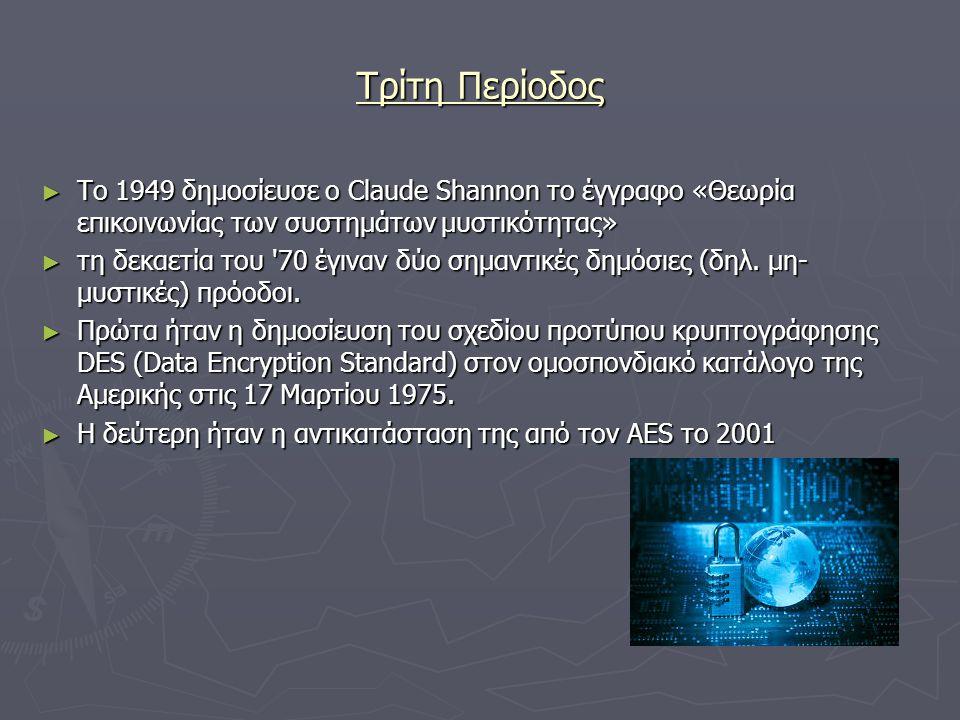 Τρίτη Περίοδος Το 1949 δημοσίευσε ο Claude Shannon το έγγραφο «Θεωρία επικοινωνίας των συστημάτων μυστικότητας»