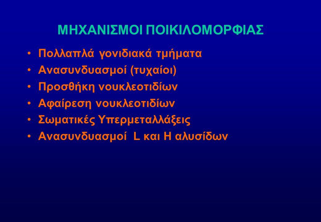 ΜΗΧΑΝΙΣΜΟΙ ΠΟΙΚΙΛΟΜΟΡΦΙΑΣ