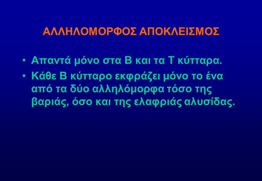ΑΛΛΗΛΟΜΟΡΦΟΣ ΑΠΟΚΛΕΙΣΜΟΣ