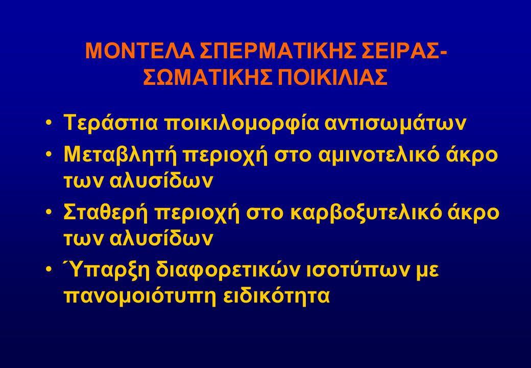ΜΟΝΤΕΛΑ ΣΠΕΡΜΑΤΙΚΗΣ ΣΕΙΡΑΣ-ΣΩΜΑΤΙΚΗΣ ΠΟΙΚΙΛΙΑΣ