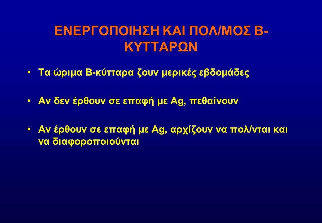 ΕΝΕΡΓΟΠΟΙΗΣΗ ΚΑΙ ΠΟΛ/ΜΟΣ Β-ΚΥΤΤΑΡΩΝ