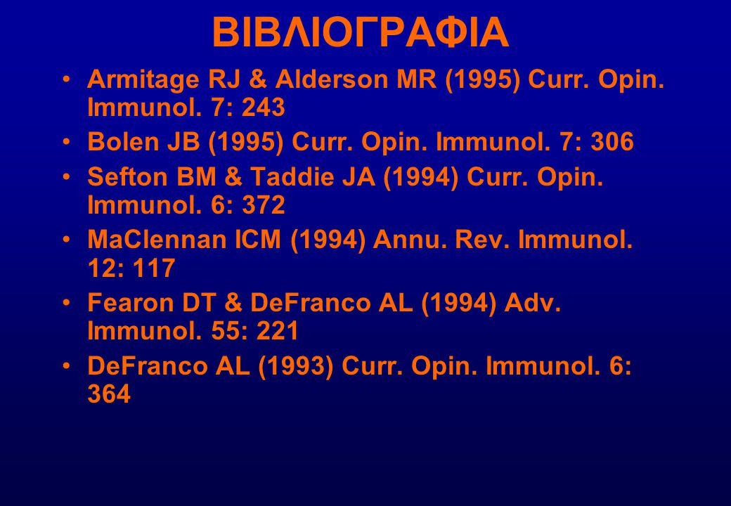 ΒΙΒΛΙΟΓΡΑΦΙΑ Armitage RJ & Alderson MR (1995) Curr. Opin. Immunol. 7: 243. Bolen JB (1995) Curr. Opin. Immunol. 7: 306.