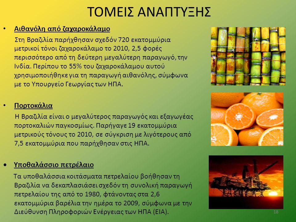 ΤΟΜΕΙΣ ΑΝΑΠΤΥΞΗΣ Αιθανόλη από ζαχαροκάλαμο Πορτοκάλια