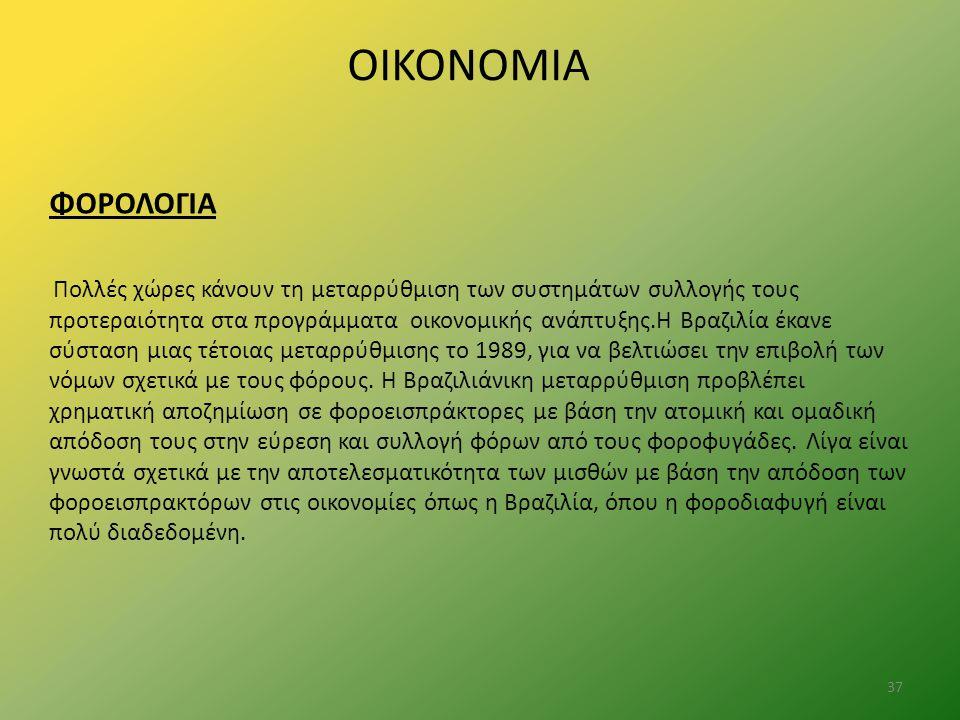 ΟΙΚΟΝΟΜΙΑ ΦΟΡΟΛΟΓΙΑ.