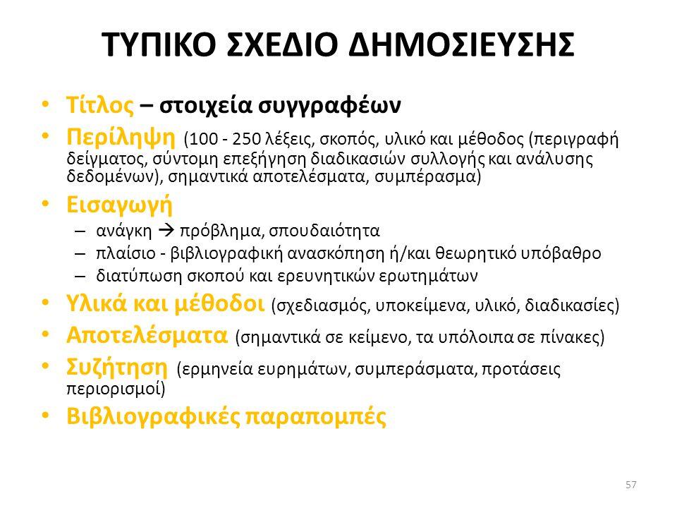 ΤΥΠΙΚΟ ΣΧΕΔΙΟ ΔΗΜΟΣΙΕΥΣΗΣ