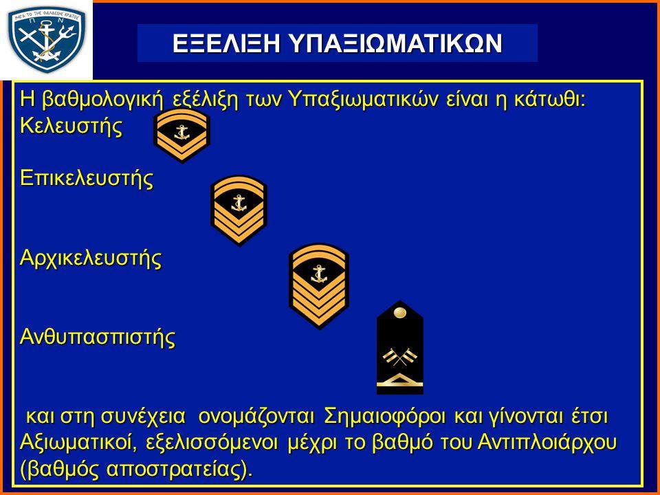 ΕΞΕΛΙΞΗ ΥΠΑΞΙΩΜΑΤΙΚΩΝ