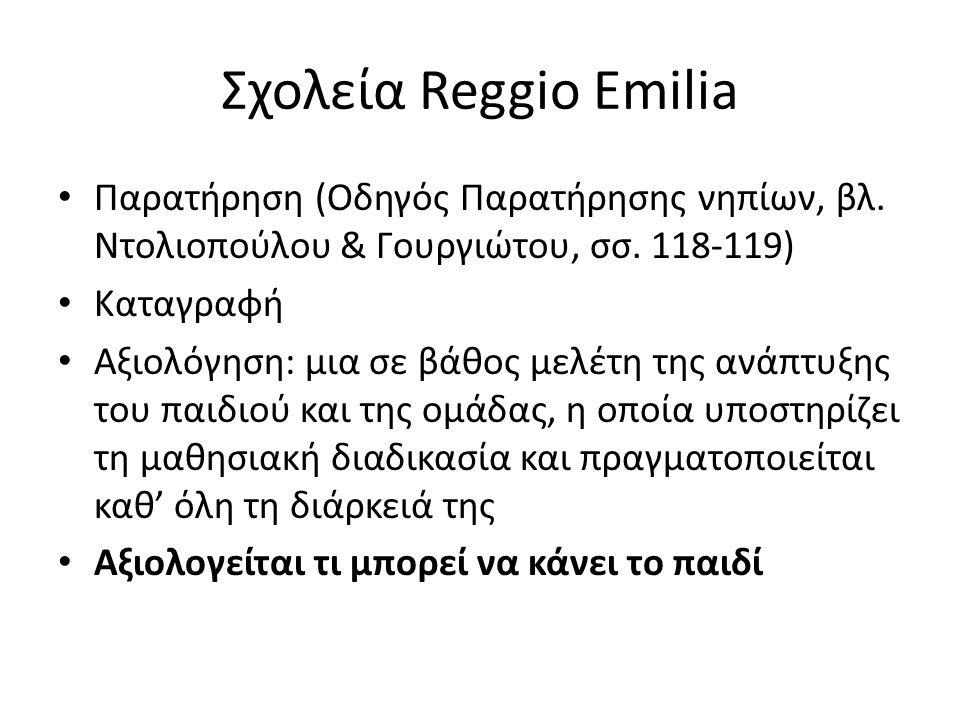 Σχολεία Reggio Emilia Παρατήρηση (Οδηγός Παρατήρησης νηπίων, βλ. Ντολιοπούλου & Γουργιώτου, σσ. 118-119)